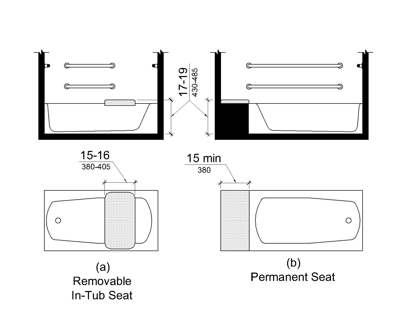 Figure (a) shows a removable in-tub seat in elevation and plan views that is 15 to 16 inches (380 to 405 mm) deep and 17 to 19 inches (430 to 485 mm) above the deck surface measured to the top of the seat. Figure (b) shows permanent tub seat in elevation and plan views that is 15 inches (380 mm) minimum deep and 17 to 19 inches (430 to 485 mm) above the deck surface measured to the top of the seat.