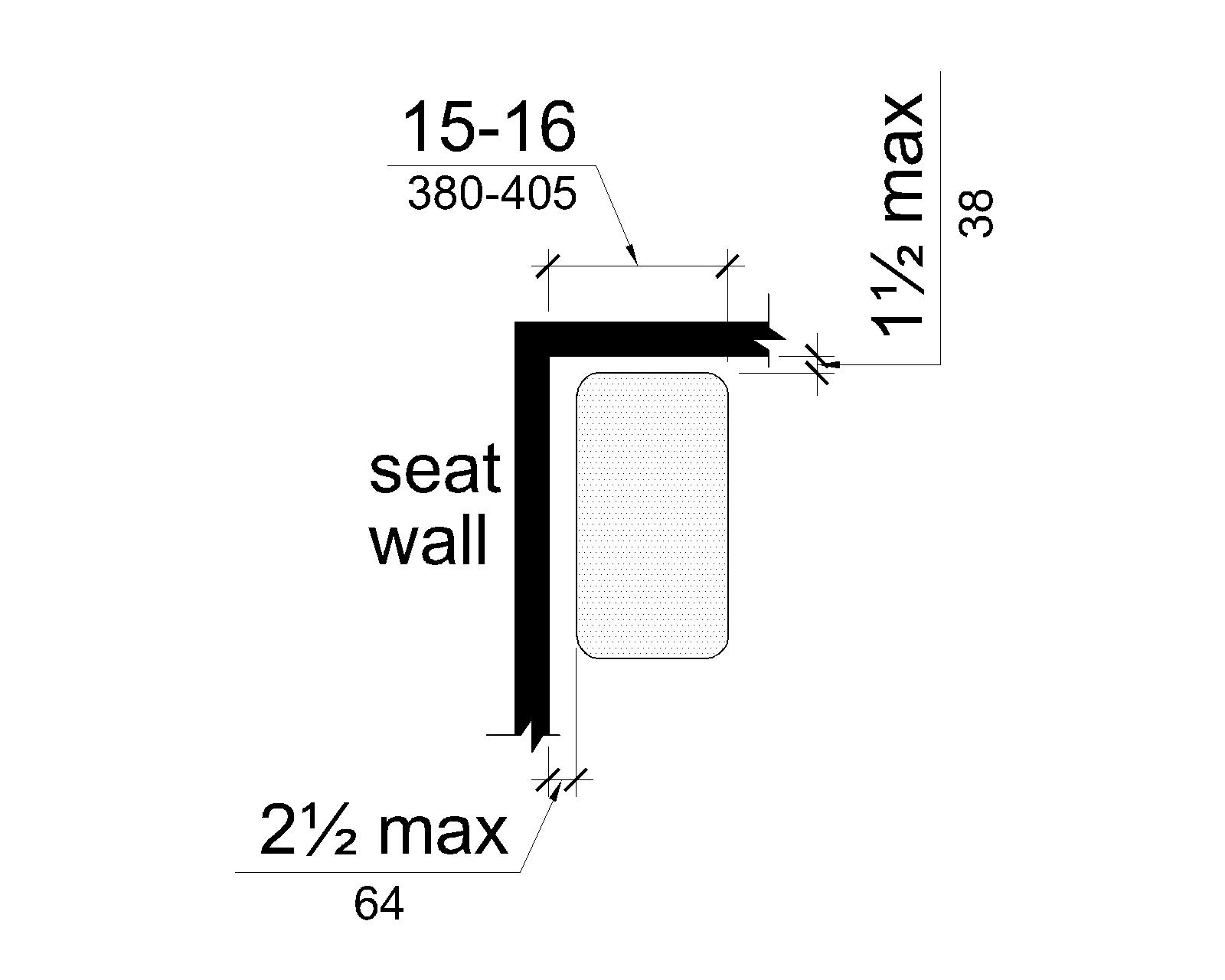The rear edge is 2½ inches (64 mm) maximum and the front edge 15 to 16 inches (380 to 405 mm) from the seat wall. The side edge is 1½ inches (38 mm) maximum from the back wall.