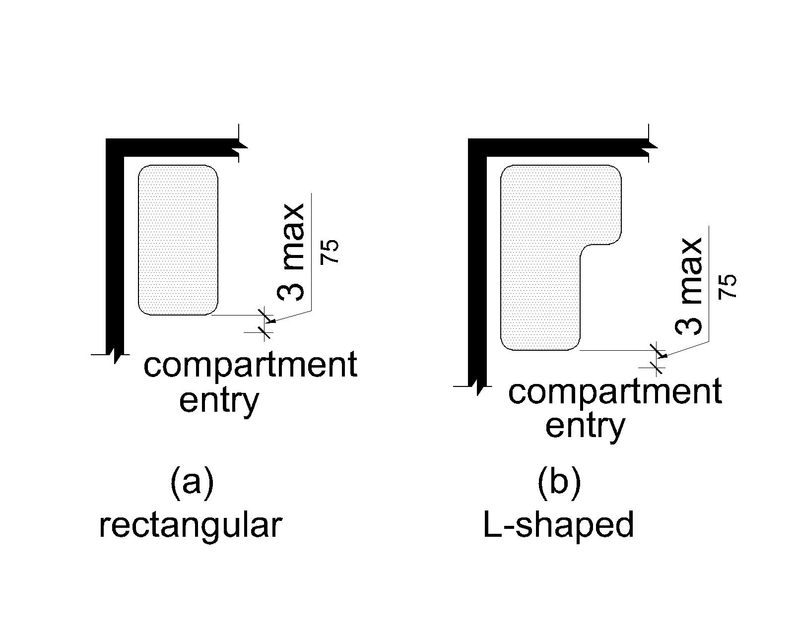 Figure (a) is a plan view of a rectangular seat and figure (b) is a plan view of an L-shaped seat. The front edge of each is 3 inches (75 mm) maximum from the compartment entry.