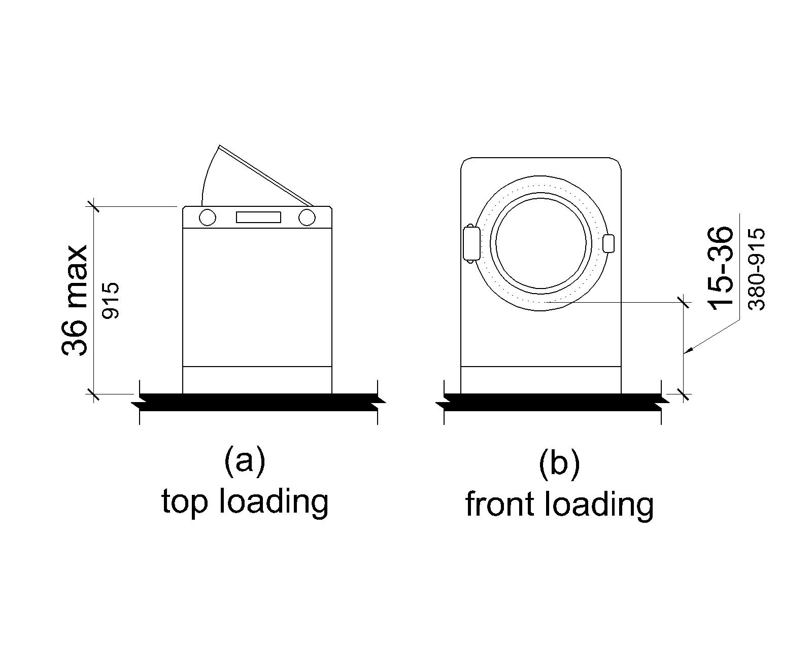 Figure (a) shows a top loading machine with the door to the laundry compartment 36 inches (915 mm) maximum above the deck surface. Figure (b) shows a front loading machine with the bottom of the opening to the laundry compartment 15 to 36 inches (380 to 915 mm) above the deck surface.