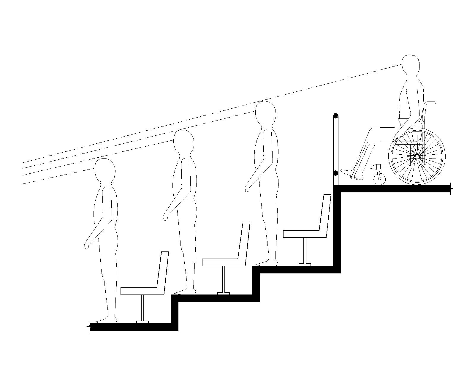 Elevation drawing shows a person using a wheelchair on an upper level of tiered seating elevated sufficiently to have a line of sight over the heads of spectators standing in front.