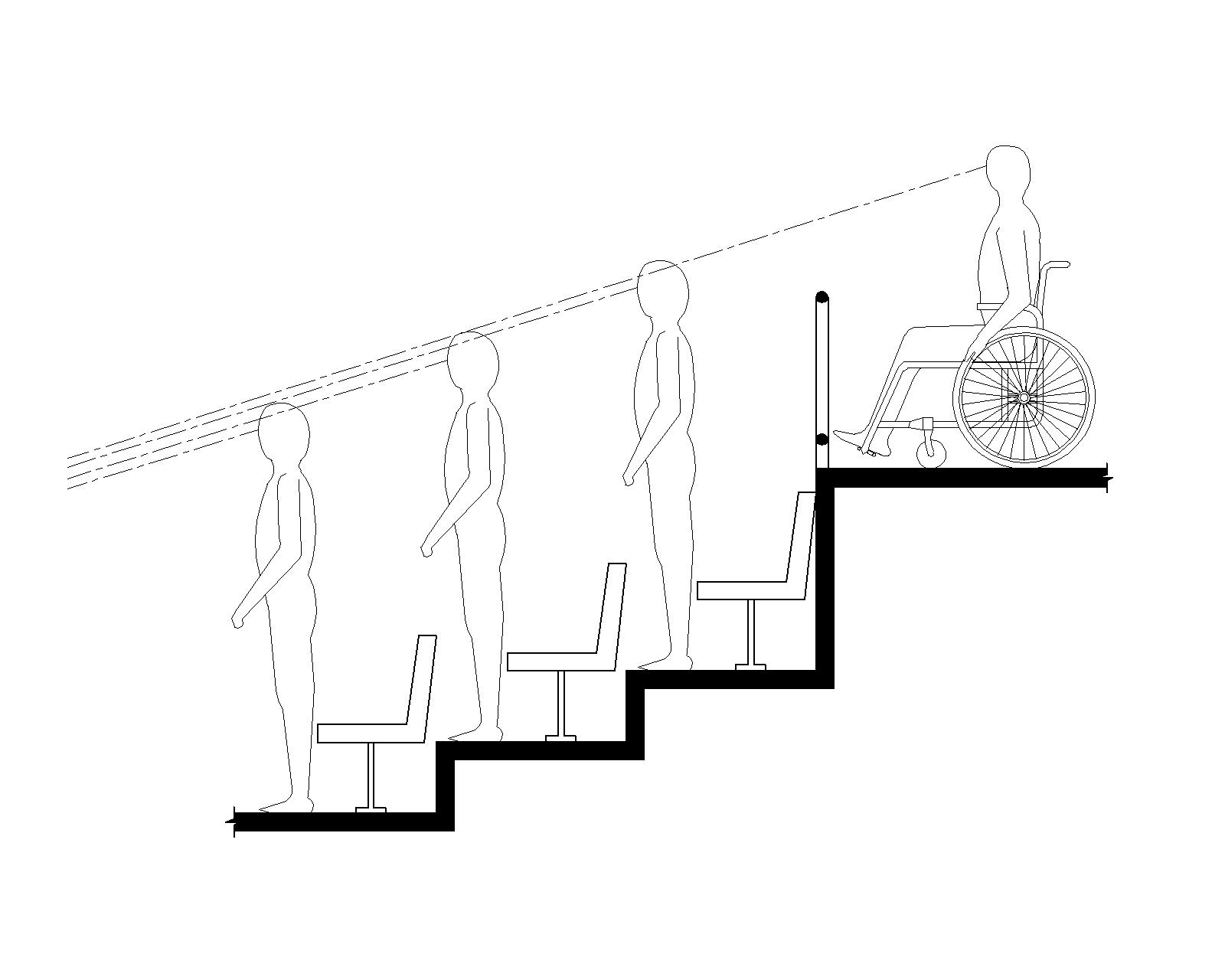 Elevation drawing shows a person using a wheelchair on an upper level of tiered seating elevated sufficiently to have a line of sight between the heads of spectators standing in front.