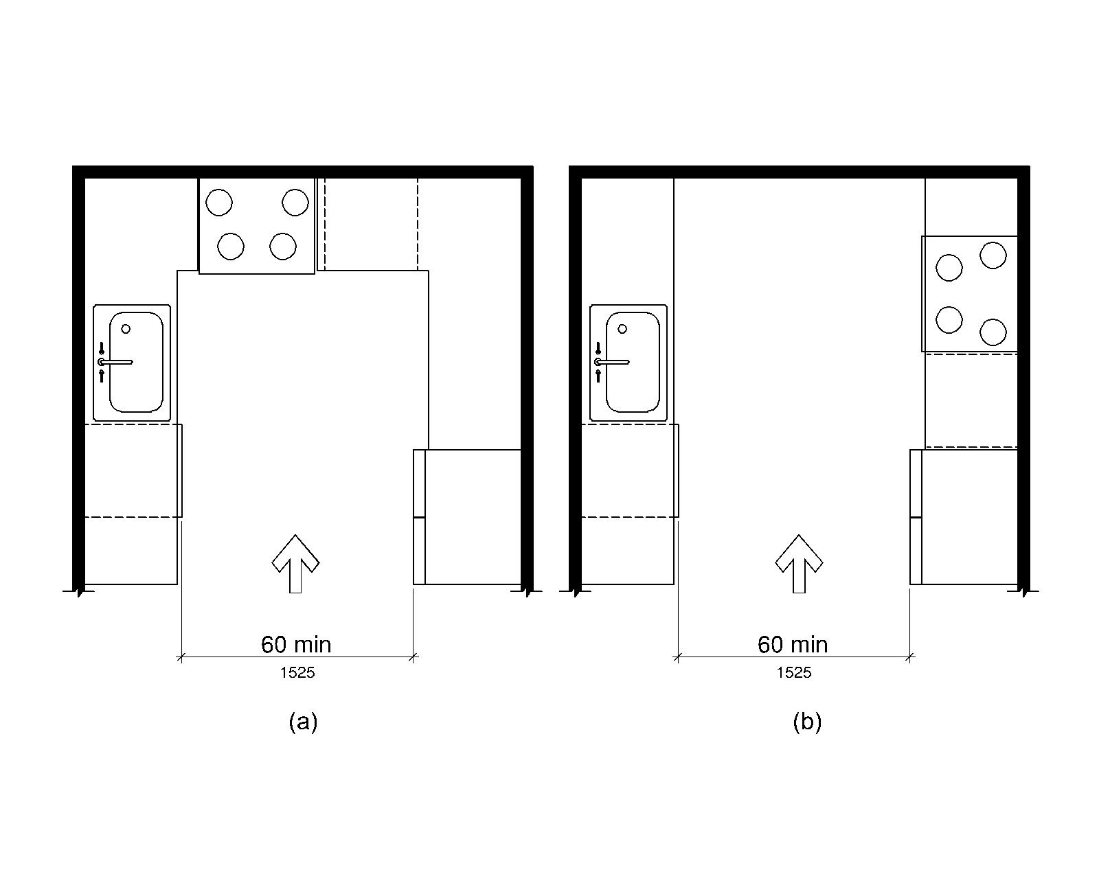 Figure (a) is a plan view of a galley with appliances and cabinets on three sides.Figure (b) is a plan view of a galley with appliances and cabinets on two opposites with a wall at the rear.The width of the galley entry opening is 60 inches (1525 mm) minimum.